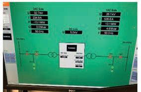 Erster statischer 50-Hz-Phasenumrichter in England eingeschaltet