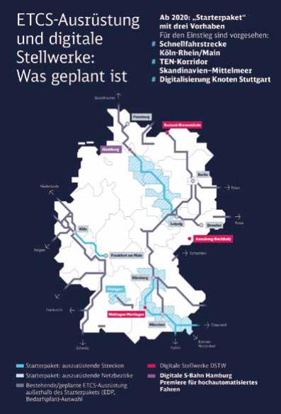 Digitale Schiene Deutschland gegründet
