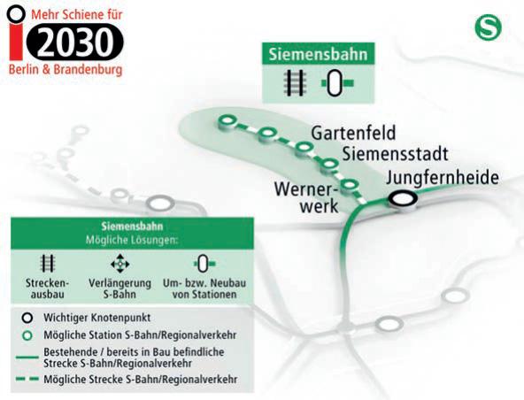 Reaktivierung der Siemensbahn