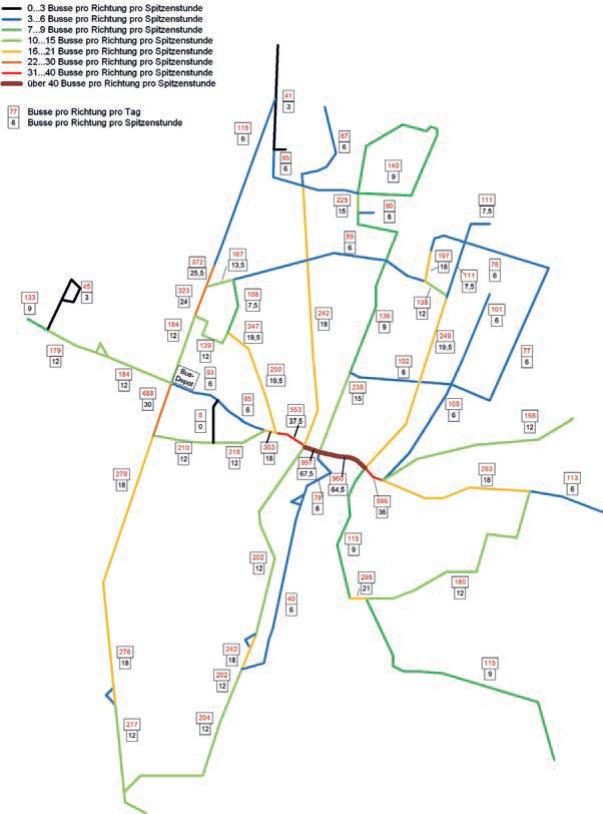 Machbarkeit eines Hybridoberleitungsbussystems in einer mitteleuropäischen Großstadt