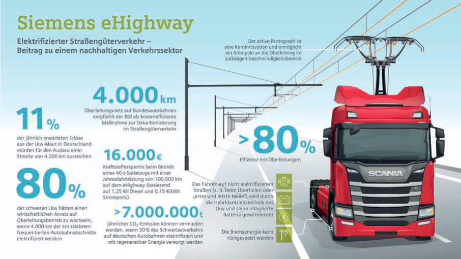 eHighway-Systeme – Erkenntnisse aus der Elektrizierung von Autobahnen